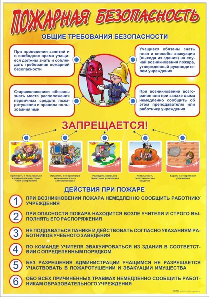 инструкция по противопожарной безопасности для студентов
